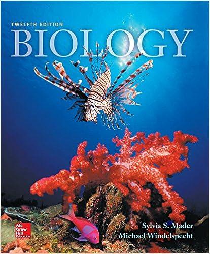Biology Sylvia Mader 10th Edition Pdf