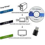 USB Wifi Adapter,Wireless Network