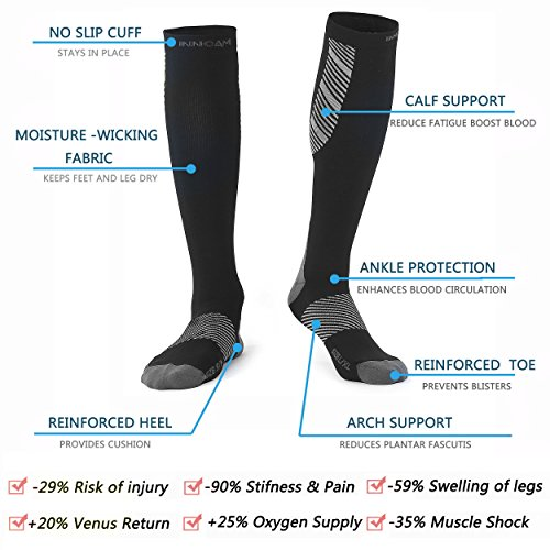 Compression Socks for Men & Women Best Stockings for Nurses, Workout, Running, Medical, Athletic, Edema, Diabetic, Pregnancy, Travel, Varicose Veins, Reduce Swelling, 20-30mmHg (Black Gray, 2XL/3XL) by Innoam (Image #2)