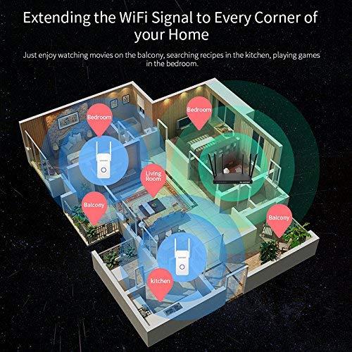 Comfast Wireless Repeater 1200MBPS Dual CHIPSET WiFi Range Extender WiFi Network Router Signal Extender Dual External Antennas 2.4GHZ 5GHZ CF-WR752AC