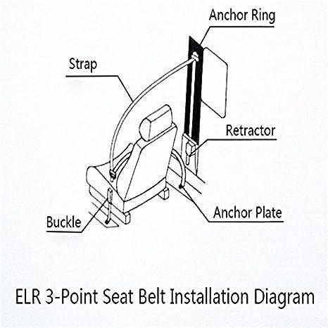 Buy E Bro Universal 3 Point Retractable Auto Car Seat Belt Harness