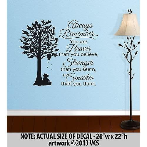 Disney Wall Quotes: Amazon.com
