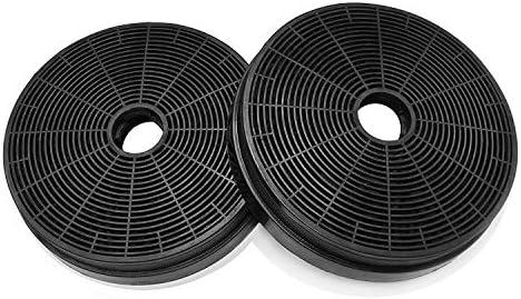 AKF01 Filtro de carbón activo para campana de cocina Viesta/reemplazo de filtros para la recirculación de campanas extractoras: Amazon.es: Grandes electrodomésticos