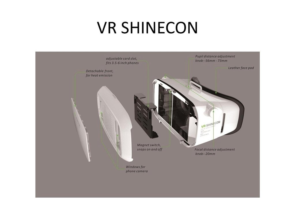 Amazon.com: YPS SainSonic VR SHINECON Virtual Reality Headset 3D VR Glasses for Android & Apple Smartphones within 6 Inch, ideal for 3d Videos Movies Games ...