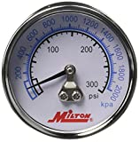 Milton 1192 1/4'' NPT High Pressure Gauge