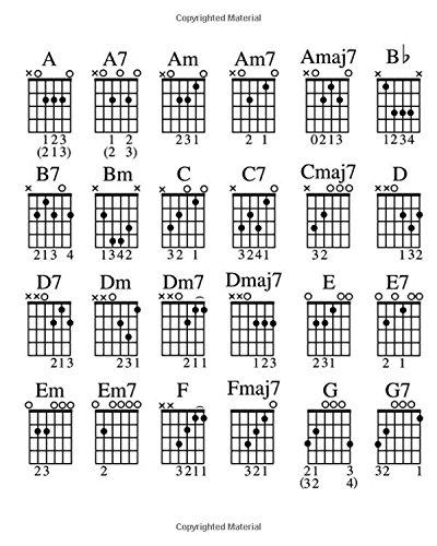 Guitar Tablature ebook