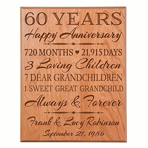 LifeSong Milestones Personalized 60th for him her Couple Parents, Custom Made 60 Year Ideas Wall Plaque 12