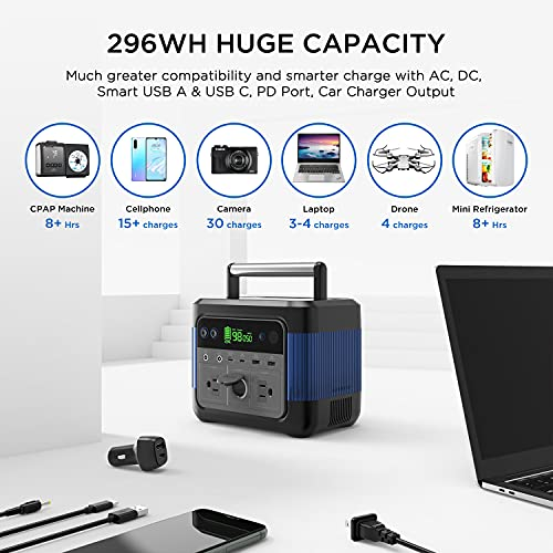 AFTIME Portable Power Station Explorer 300W(450W Max) 80000mAh 296Wh Lithium Battery Backup, Pure Sine Wave AC Outlet, 120W Max Input, PD 60W, Emergency Battery Supply, Solar Generator for Outdoors Camping Travel CPAP Hunting Blackout