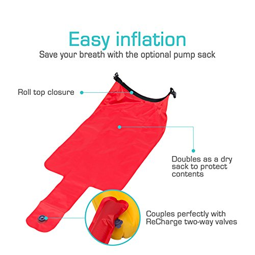 Recharge Sleeping Pad – Ultralight, Insulated Air Pad – Perfect for Backpacking and Camping (Recharge XL)