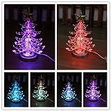 USB Powered LED Color Changing Christmas Theme Light Desk Decoration Christmas Stocking Stuffer (Christmas Tree)