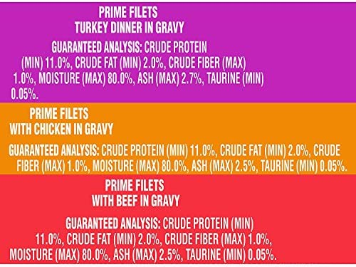 Purina Friskies Gravy Wet Cat Food 24 Count Variety Packs, Prime Filets - (24) 5.5 oz. Cans 4
