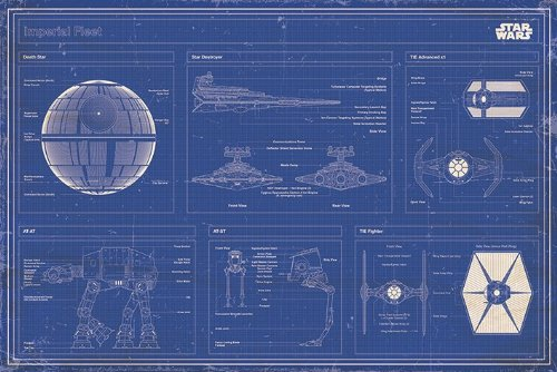 Star Wars - Movie Poster Imperial Fleet Blueprint / Schematics Death Star, Star Destroyer, At-At. By Stop Online