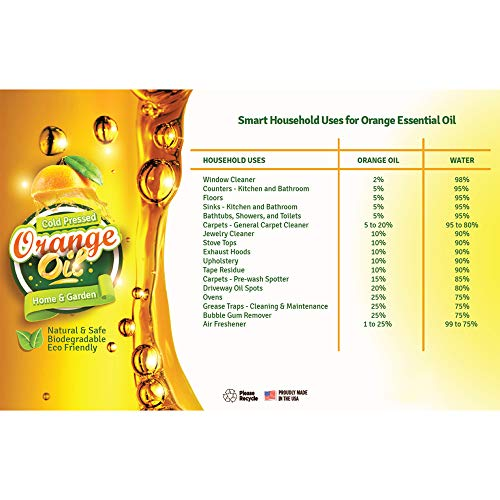 Pure Cold Pressed ORANGE OIL Concentrate - 32 oz (D-Limonene) by EcoClean Solutions Inc (Image #6)