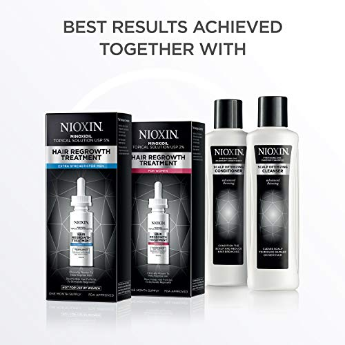 Nioxin Minoxidil Hair Regrowth Treatment Men, 6 oz. by Nioxin (Image #8)