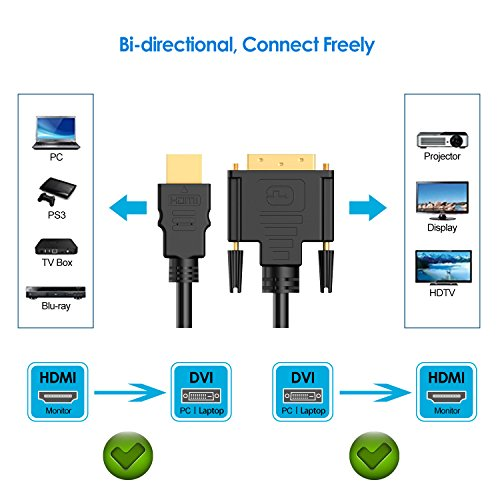 HDMI to DVI Cable, Rankie 2-Pack 6FT CL3 Rated High Speed Bi-Directional HDMI HDTV to DVI Cable (Black) - R1107D by Rankie (Image #3)