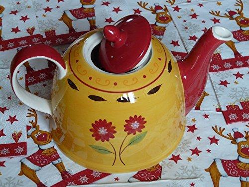 LAMINATED POSTER Porcelain Floral Design Tee Red Lid Teapot