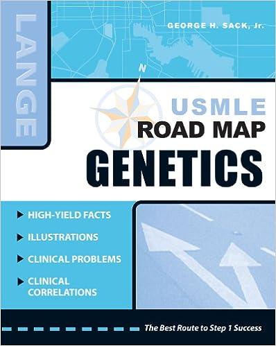 Kết quả hình ảnh cho USMLE. Road Map Genetics