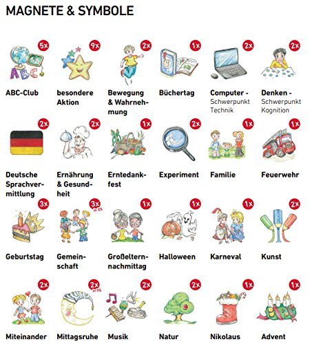 Groß Menüplaner Vorlage Excel Galerie - Dokumentationsvorlage ...