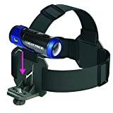 iON America Camera 5019 Head Strap/Goggle Strap, Black