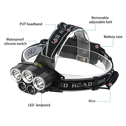 LED Headlamp Headlight, Neolight  Waterproof Super Bright High Lumen Headlamp Rechargeable 6 Modes Headlights for Climbing, Camping, Walking, Caving, Fishing, Cycling