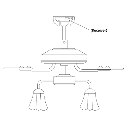 Amazon Com Westinghouse Wh001 Universal Ceiling Fan And Lights