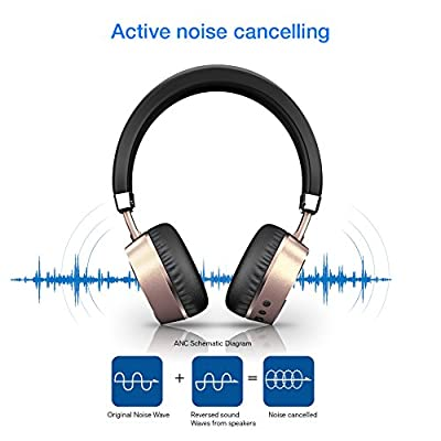 Active Noise Cancelling Wireless Headphones Bluetooth On Ear by meidong Portable Headphone Kids headset with Mic 8hs playing time for Cellphone Tablet Mp3 MP4