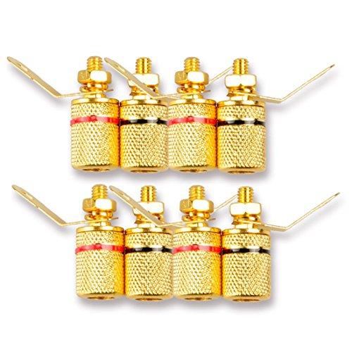 Binding Post for Amplifier Speaker Terminal in-Wall Plate 5-Pair DCFun 4mm Banana Plug Socket