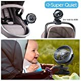 Houselog Clip-on Stroller Fan, Mosquito-Repellent, Essential-Oil-Diffused and Rechargeable Battery -Operated Accessory for Urbini, Uppababy, Graco, Britax, etc.