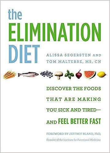 food elimination diet uk