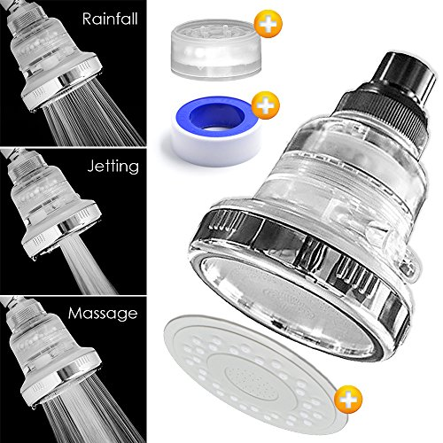 Luxsego Inoic Filtered Shower Head [IFS-004], High Pressure & Water Saving Fixed Showerheads, The Best Wall Mounted Showerhead for Dry Hair & Skin, Removes Chlorine Shower Filter