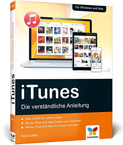 iTunes: Die verständliche Anleitung