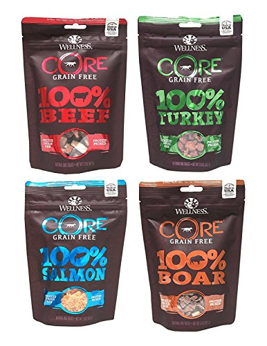 Frozen Raw Turkey (Wellness CORE Grain Free Freezed Dried Dog Treats Variety Pack, 4 Flavors, 2-Ounces Each (4 Total Pouches))