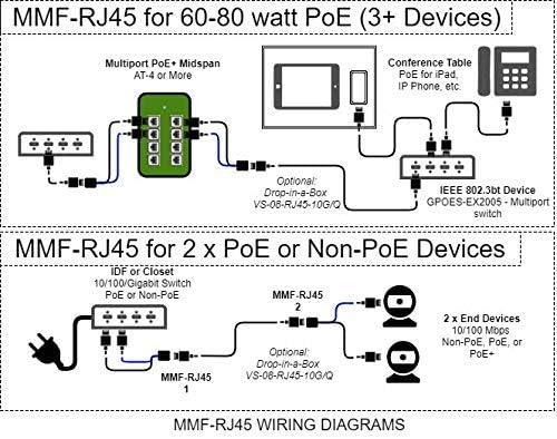 Wiring Manual PDF: 100 Mbps Rj45 Wiring Diagram