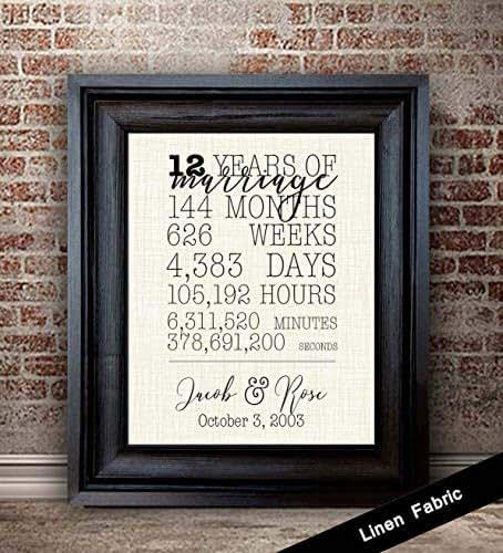 Amazon Wedding Gift Ideas: Amazon.com: 12 Year Anniversary Gift For Wife