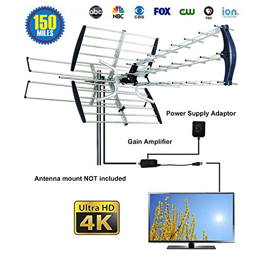 Review Esky HDTV Amplified Antenna Outdoor 150 Miles Long Range Support 1080P 4K Digital TV Hd Antenna Detachable Amplifier Signal Booster 33 Feet Coax Cable