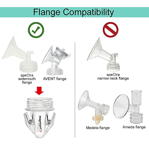 Large Product Image of Breastmilk Storage Bag Adapters for Spectra S1, S2 Pumps, Avent Comfort Wide Mouth Flange Pump By Maymom (Clear)