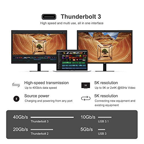MIXB USB C Hub Type-C Combo Hub 7 Port Adapter Charger with USB3.0 SD/TF 4K HDMI Output For MacBookPro 2017 2016, Superspeed Thunderbolt 3, Power Delivery Charging,New Control Chip,Aluminum Body by MIXB (Image #2)