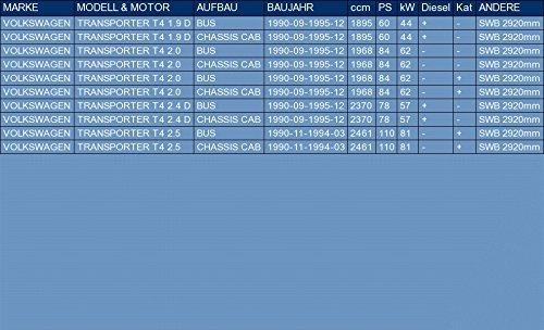 el kit de montaje completo ETS-EXHAUST 51940 Silencioso Intermedio pour TRANSPORTER T4 1.9 D 2.0 2.4 D 2.5 BUS CHASSIS CAB 60//84//78//110hp 1990-1995