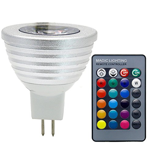 Led Grow Light Colour Spectrum in US - 3