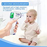 LPOW Forehead Thermometer for Adults, The Non