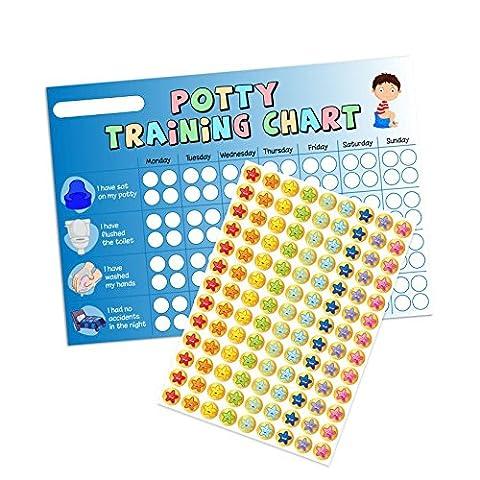 A3 Blue Boys Potty / Toilet Training Chart & 19mm Star Stickers - Blu Potty