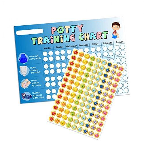 (A3 Blue Boys Potty/Toilet Training Chart & 19mm Star Stickers)