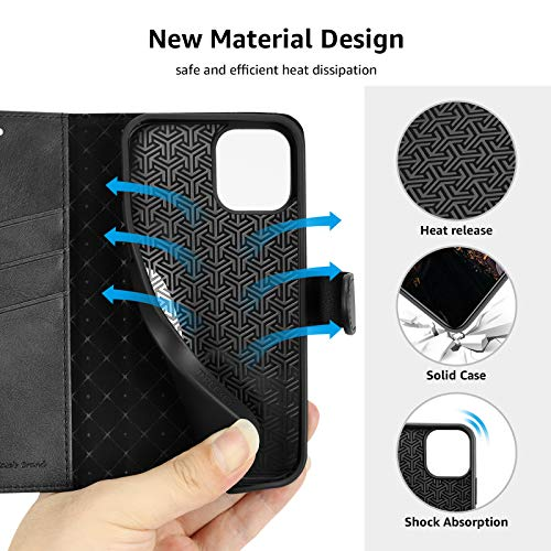 iPhone 12 Mini 2020 Wallet Case,THREEKEY [2 Glass Screen Protector] [RFID Blocking Protection], 5.4