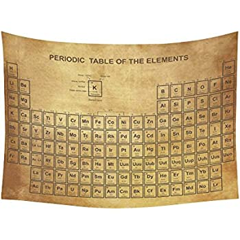 InterestPrint Family Educational Wall Art Home Decor, Vintage Periodic Table  Of The Elements Tapestry Wall