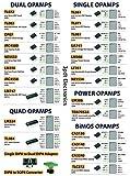 Opamp Assortment 56 pcs, incl. Sockets, single dual adapter TL061 TL071 TL081 UA71 LM308 LF351 NE5534 TL084 LM324 TL072 TL082 LM358 LM747 OP07 JRC4558D NE5532 LM386 CA3130 CA3140 CA3240 TLC272 TDA7052