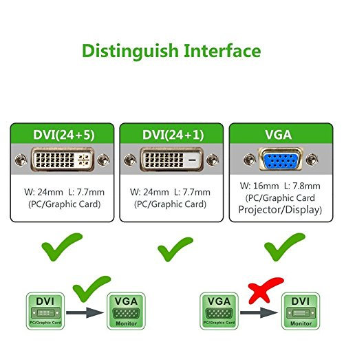 DVI to VGA, YIWENTEC DVI 24+1 DVI-D M to VGA Male With Chip Active Adapter Converter Cable for PC DVD Monitor HDTV 2M (Flat) by YIWENTEC (Image #4)