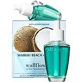 Wallflowers Fragrances