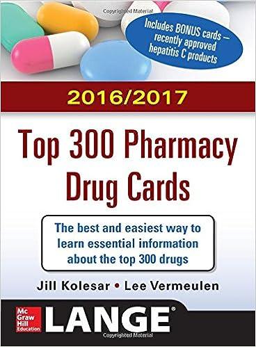 Drug Cards
