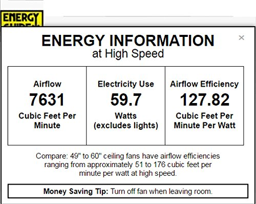 Minka-Aire F477-BNW, Concept I , 58'' Ceiling Fan with Light & Control, Brushed Nickel