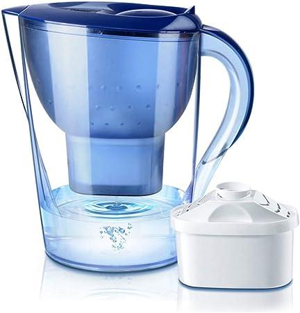 KTYX Filtro De Carbón Activado Cocina Hervidor, Libre De BPA Purificador De Agua, Filtro Filtro Indicador Electrónico para El Agua Potable: Amazon.es: Hogar
